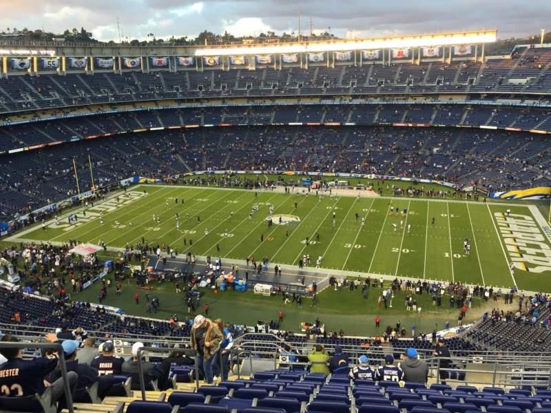 Vista sentada para San Diego Stadium Secção V40 Fila 18 Lugar 5