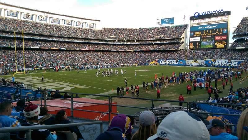 Vista sentada para San Diego Stadium Secção P27 Fila 5 Lugar 5