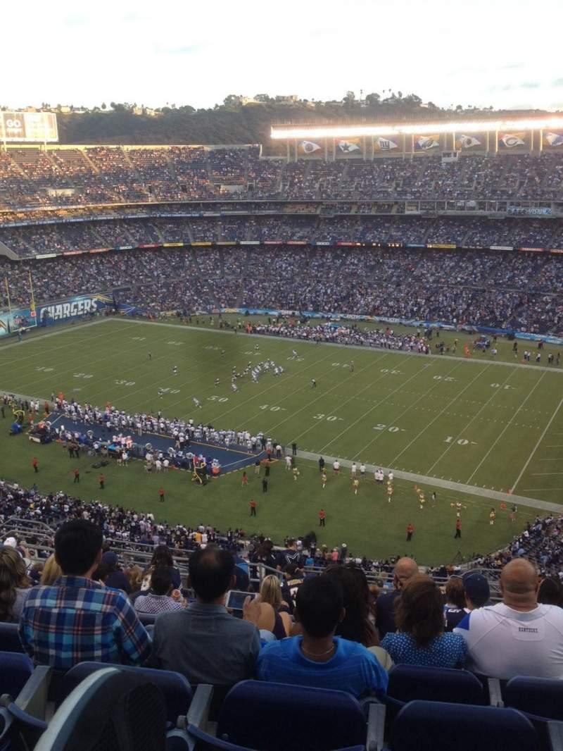 Vista sentada para San Diego Stadium Secção V11 Fila 18