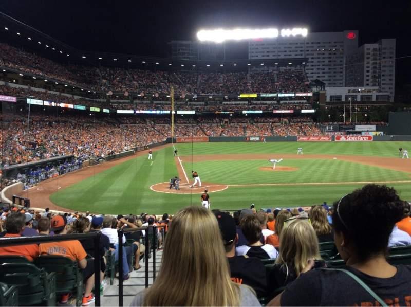 Vista sentada para Oriole Park at Camden Yards Secção 28 Fila 24 Lugar 11