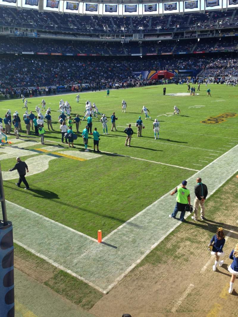 Vista sentada para San Diego Stadium Secção P55 Fila C Lugar 16-17