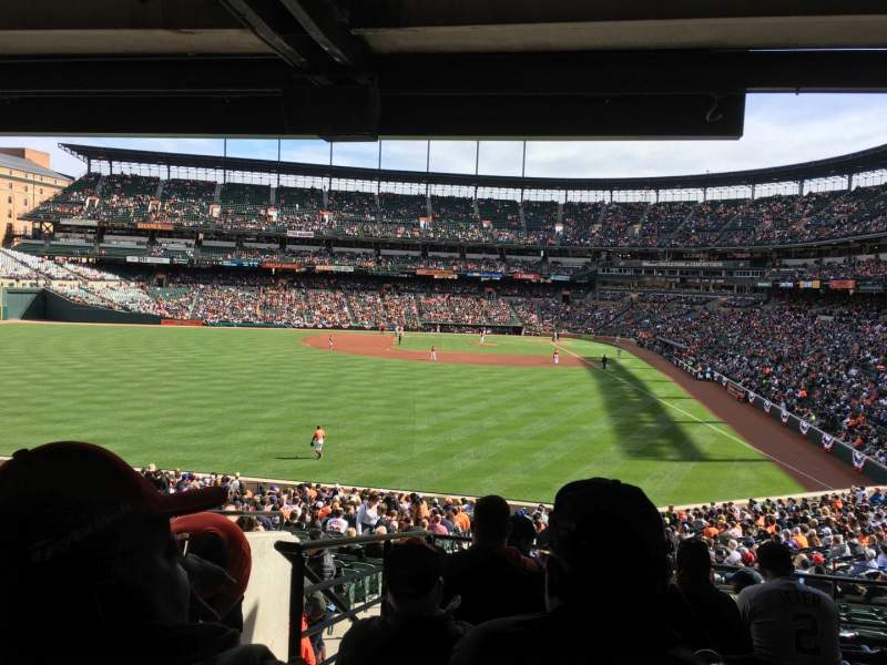 Vista sentada para Oriole Park at Camden Yards Secção 81 Fila 8 Lugar 22